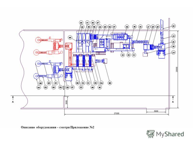 Описание оборудования – смотри Приложение 2