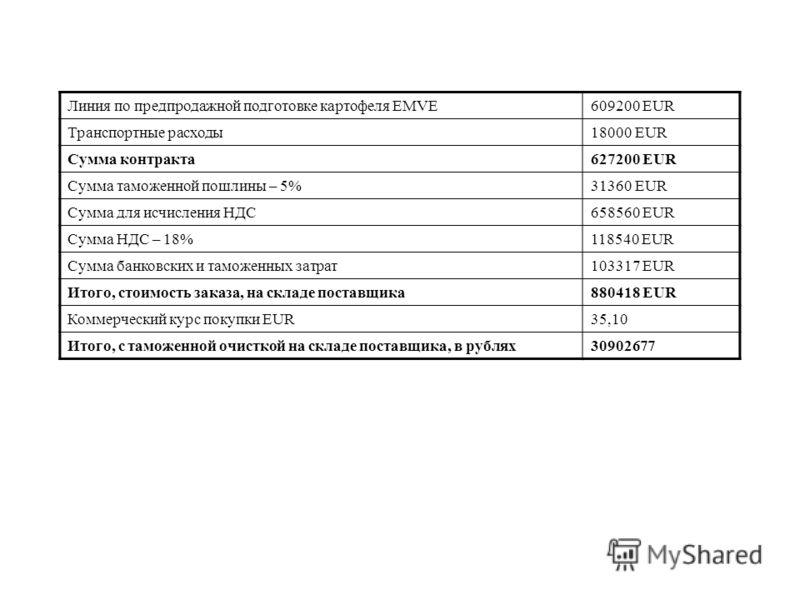 Линия по предпродажной подготовке картофеля EMVE609200 EUR Транспортные расходы18000 EUR Сумма контракта627200 EUR Сумма таможенной пошлины – 5%31360 EUR Сумма для исчисления НДС658560 EUR Сумма НДС – 18%118540 EUR Сумма банковских и таможенных затра