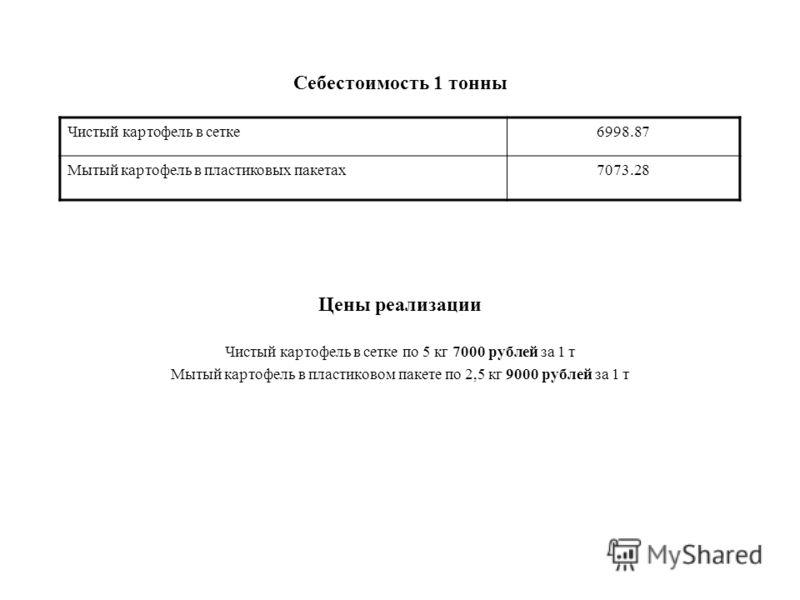 Себестоимость 1 тонны Цены реализации Чистый картофель в сетке по 5 кг 7000 рублей за 1 т Мытый картофель в пластиковом пакете по 2,5 кг 9000 рублей за 1 т Чистый картофель в сетке6998.87 Мытый картофель в пластиковых пакетах7073.28