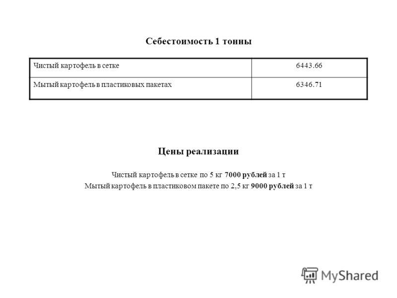 Себестоимость 1 тонны Цены реализации Чистый картофель в сетке по 5 кг 7000 рублей за 1 т Мытый картофель в пластиковом пакете по 2,5 кг 9000 рублей за 1 т Чистый картофель в сетке6443.66 Мытый картофель в пластиковых пакетах6346.71