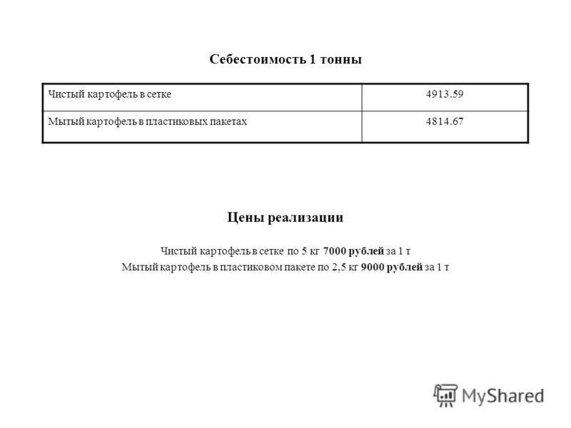 Себестоимость 1 тонны Цены реализации Чистый картофель в сетке по 5 кг 7000 рублей за 1 т Мытый картофель в пластиковом пакете по 2,5 кг 9000 рублей за 1 т Чистый картофель в сетке4913.59 Мытый картофель в пластиковых пакетах4814.67