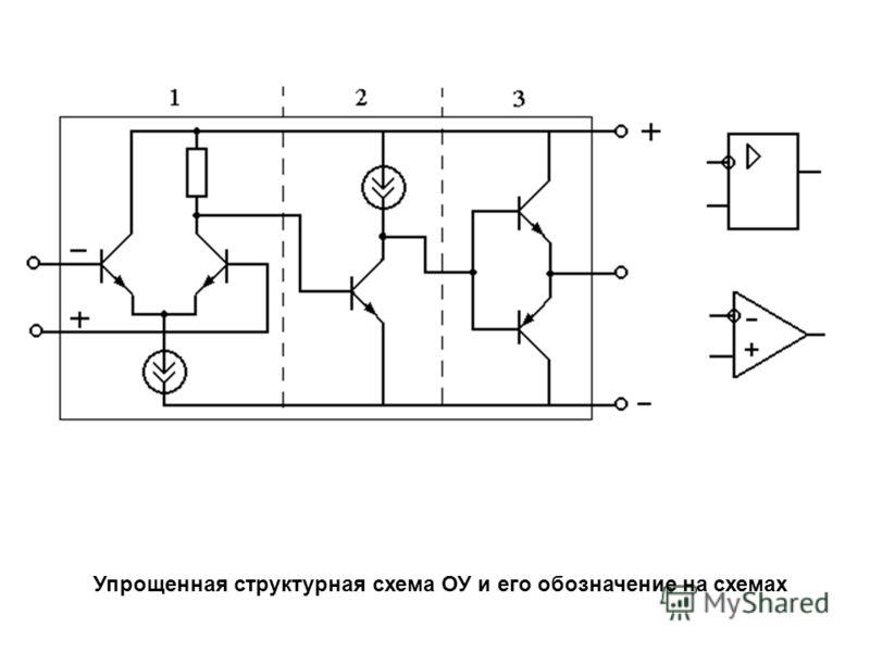 Упрощенная структурная схема ОУ и его обозначение на схемах
