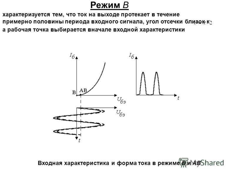 Режим В характеризуется тем, что ток на выходе протекает в течение примерно половины периода входного сигнала, угол отсечки близок к а рабочая точка выбирается вначале входной характеристики Входная характеристика и форма тока в режиме В и АВ