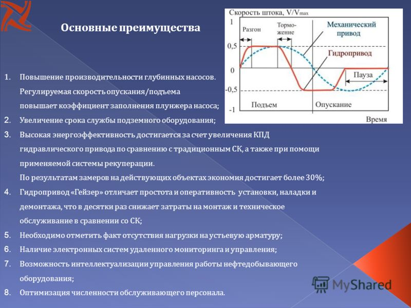 Основные преимущества 1.Повышение производительности глубинных насосов. Регулируемая скорость опускания/подъема повышает коэффициент заполнения плунжера насоса; 2. Увеличение срока службы подземного оборудования; 3. Высокая энергоэффективность достиг