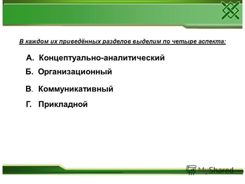 В каждом их приведённых разделов выделим по четыре аспекта: А. Концептуально-аналитический Б. Организационный В. Коммуникативный Г. Прикладной