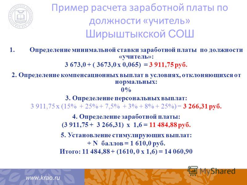 Пример расчета заработной платы по должности «учитель» Ширыштыкской СОШ 1.Определение минимальной ставки заработной платы по должности «учитель»: 3 673,0 + ( 3673,0 x 0,065) = 3 911,75 руб. 2. Определение компенсационных выплат в условиях, отклоняющи