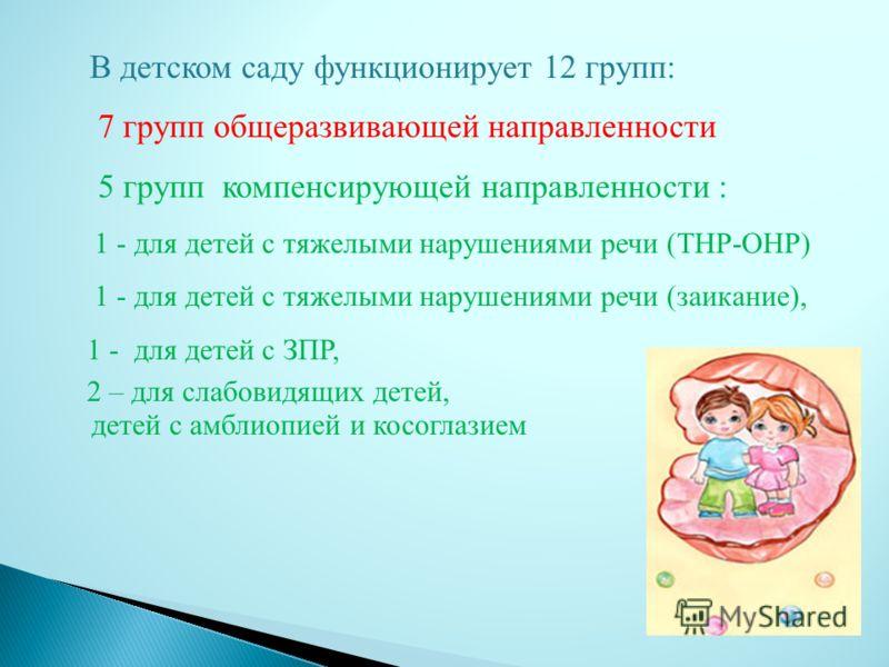 В детском саду функционирует 12 групп: 7 групп общеразвивающей направленности 5 групп компенсирующей направленности : 1 - для детей с тяжелыми нарушениями речи (ТНР-ОНР) 1 - для детей с тяжелыми нарушениями речи (заикание), 1 - для детей с ЗПР, 2 – д