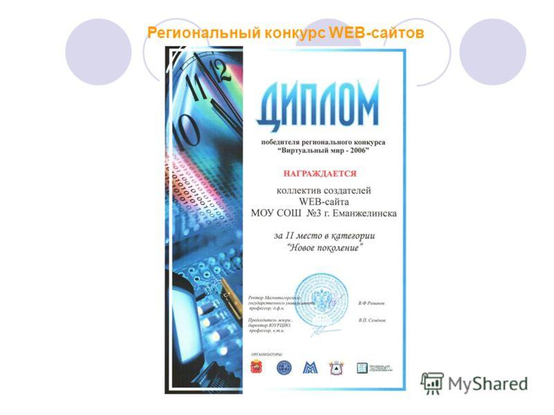 Региональный конкурс WEB-сайтов