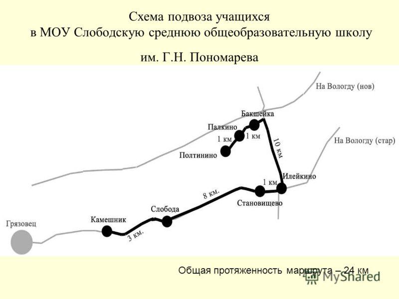 Схема подвоза учащихся в МОУ Cлободскую среднюю общеобразовательную школу им. Г.Н. Пономарева Общая протяженность маршрута – 24 км