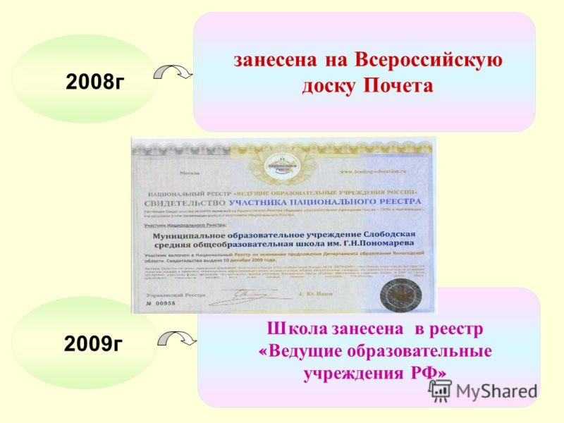 Школа занесена в реестр « Ведущие образовательные учреждения РФ » 2009г 2008г занесена на Всероссийскую доску Почета