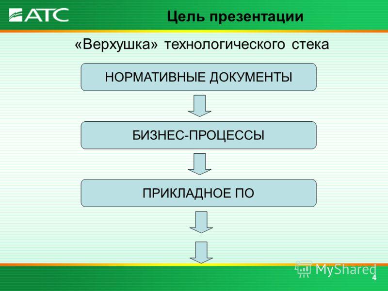 4 Цель презентации НОРМАТИВНЫЕ ДОКУМЕНТЫ БИЗНЕС-ПРОЦЕССЫ ПРИКЛАДНОЕ ПО «Верхушка» технологического стека