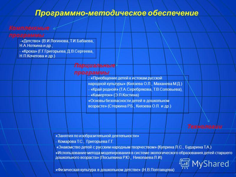 знакомство детей с русским народным творчеством куприна