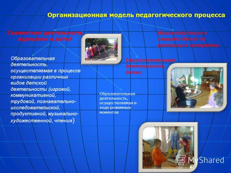 Организационная модель педагогического процесса Совместная деятельность взрослого и детей Самостоятельная деятельность детей Взаимодействие с семьями детей по реализации программы Образовательная деятельность, осуществляемая в процессе организации ра