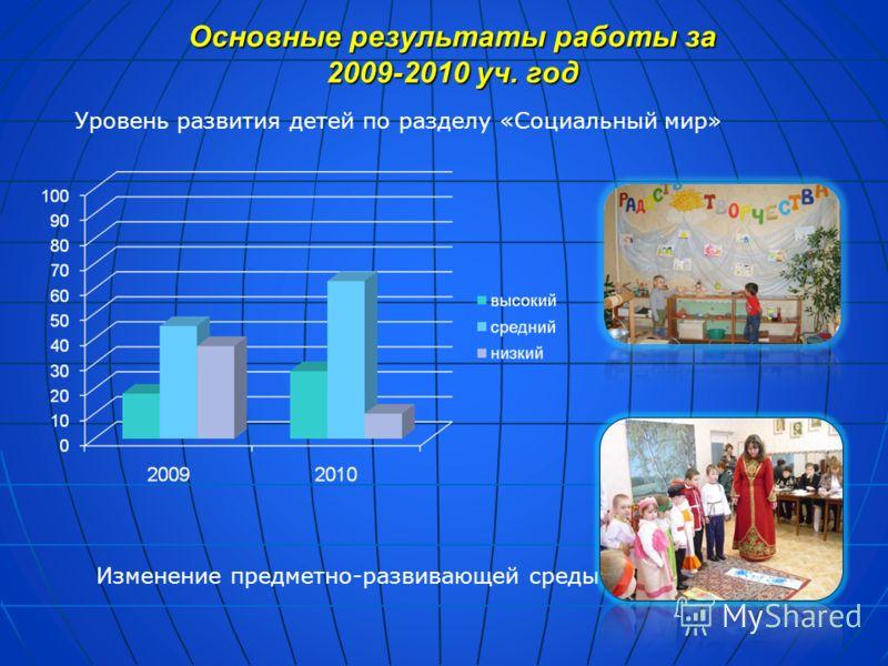 Основные результаты работы за 2009-2010 уч. год Уровень развития детей по разделу «Социальный мир» Изменение предметно-развивающей среды