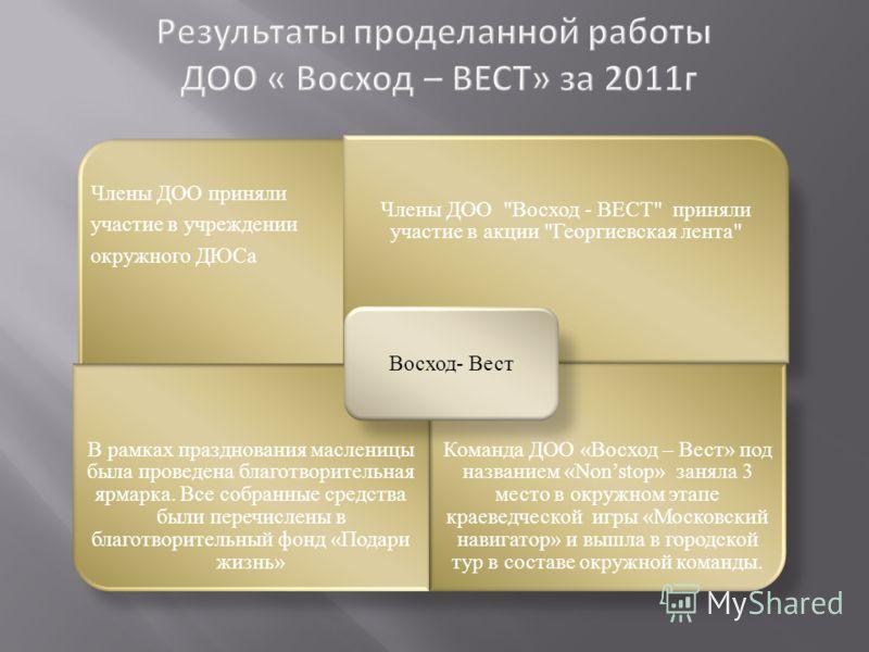 Члены ДОО приняли участие в учреждении окружного ДЮСа Члены ДОО