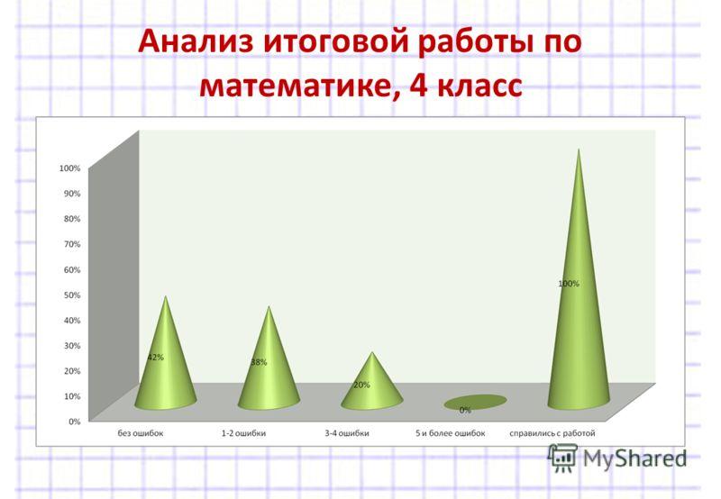 Анализ итоговой работы по математике, 4 класс