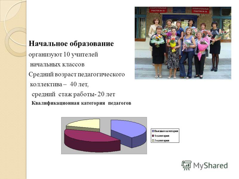 Начальное образование организуют 10 учителей начальных классов Средний возраст педагогического коллектива – 40 лет, средний стаж работы- 20 лет Квалификационная категория педагогов