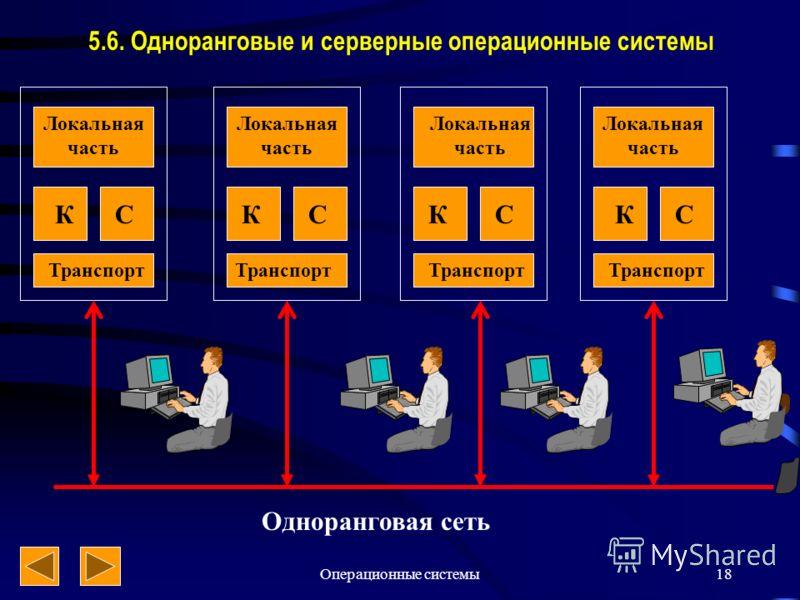 Операционные системы18 Одноранговая сеть Локальная часть ККККСССС Транспорт 5.6. Одноранговые и серверные операционные системы