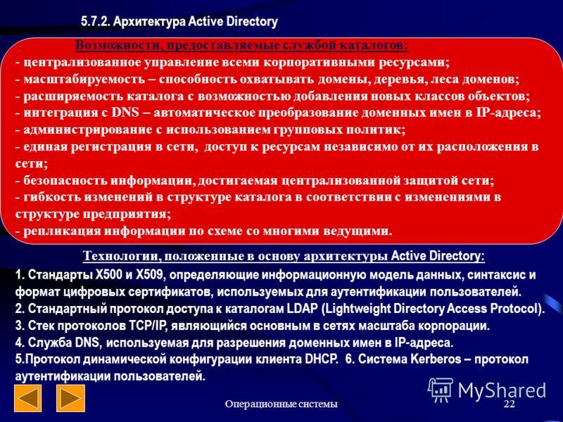 Операционные системы22 5.7.2. Архитектура Active Directory Возможности, предоставляемые службой каталогов: - централизованное управление всеми корпоративными ресурсами; - масштабируемость – способность охватывать домены, деревья, леса доменов; - расш