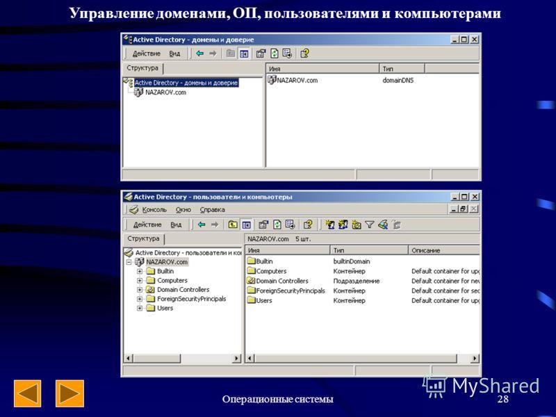Операционные системы28 Управление доменами, ОП, пользователями и компьютерами