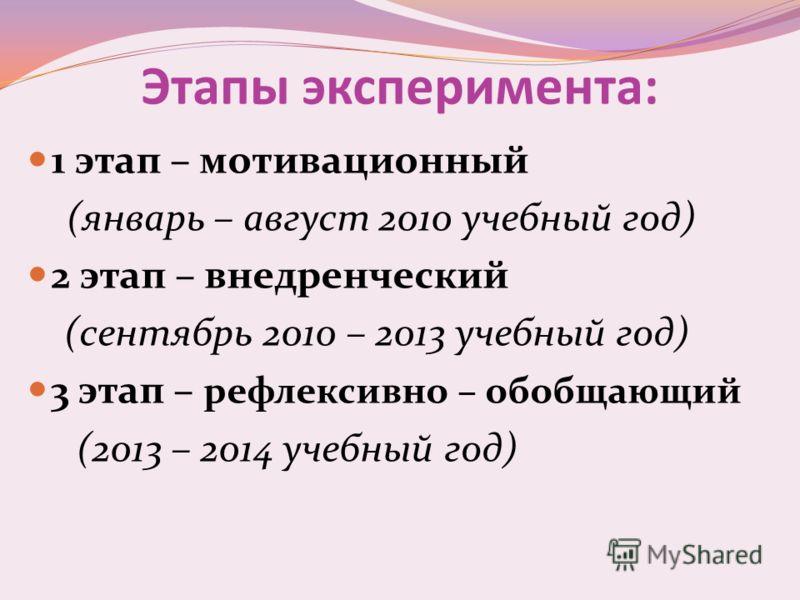 Этапы эксперимента: 1 этап – мотивационный (январь – август 2010 учебный год) 2 этап – внедренческий (сентябрь 2010 – 2013 учебный год) 3 этап – рефлексивно – обобщающий (2013 – 2014 учебный год)