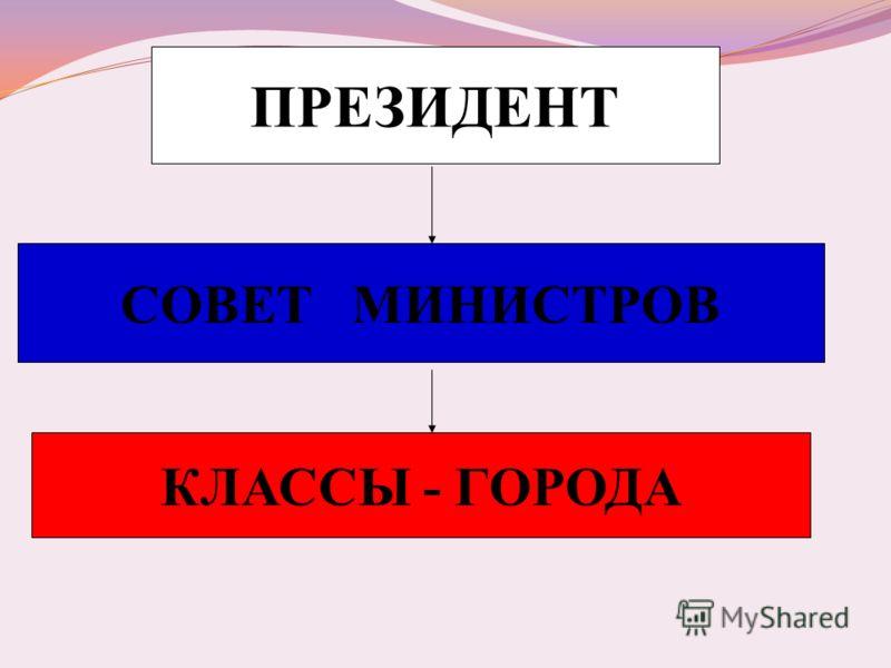 ПРЕЗИДЕНТ СОВЕТ МИНИСТРОВ КЛАССЫ - ГОРОДА
