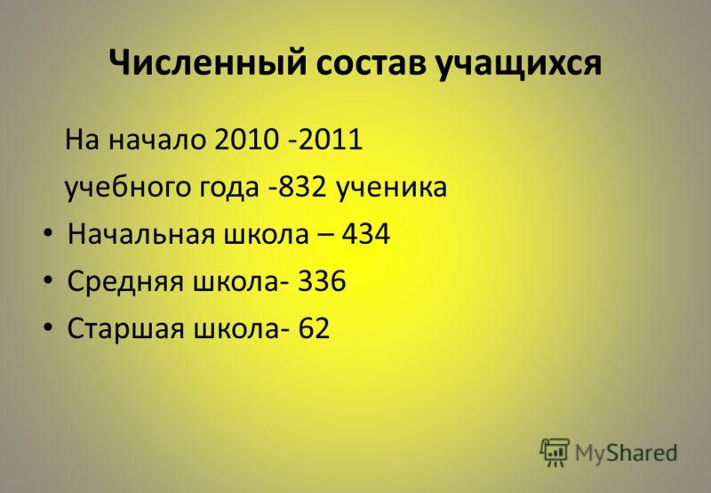 Численный состав учащихся На начало 2010 -2011 учебного года -832 ученика Начальная школа – 434 Средняя школа- 336 Старшая школа- 62