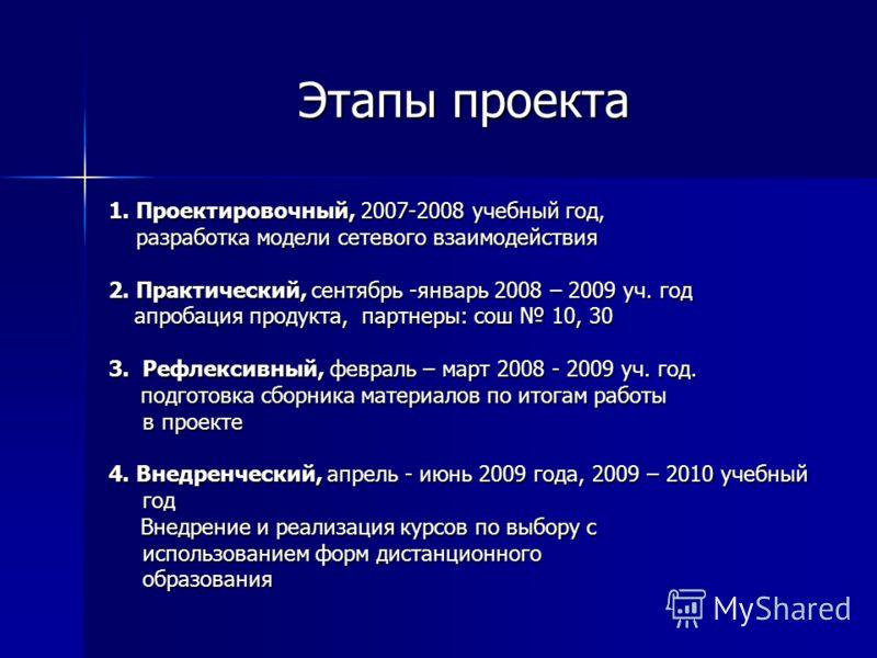 Этапы проекта 1. Проектировочный, 2007-2008 учебный год, разработка модели сетевого взаимодействия разработка модели сетевого взаимодействия 2. Практический, сентябрь -январь 2008 – 2009 уч. год апробация продукта, партнеры: сош 10, 30 апробация прод