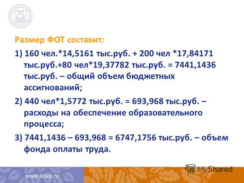 Размер ФОТ составит: 1) 160 чел.*14,5161 тыс.руб. + 200 чел *17,84171 тыс.руб.+80 чел*19,37782 тыс.руб. = 7441,1436 тыс.руб. – общий объем бюджетных ассигнований; 2) 440 чел*1,5772 тыс.руб. = 693,968 тыс.руб. – расходы на обеспечение образовательного