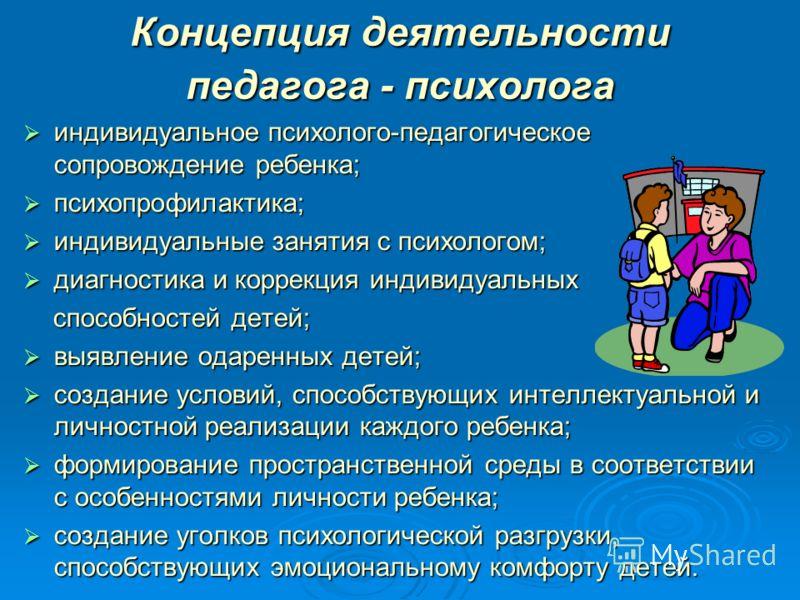 Концепция деятельности педагога - психолога индивидуальное психолого-педагогическое сопровождение ребенка; индивидуальное психолого-педагогическое сопровождение ребенка; психопрофилактика; психопрофилактика; индивидуальные занятия с психологом; индив