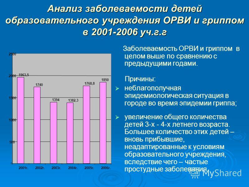 Анализ заболеваемости детей образовательного учреждения ОРВИ и гриппом в 2001-2006 уч.г.г Заболеваемость ОРВИ и гриппом в целом выше по сравнению с предыдущими годами. Причины: неблагополучная эпидемиологическая ситуация в городе во время эпидемии гр