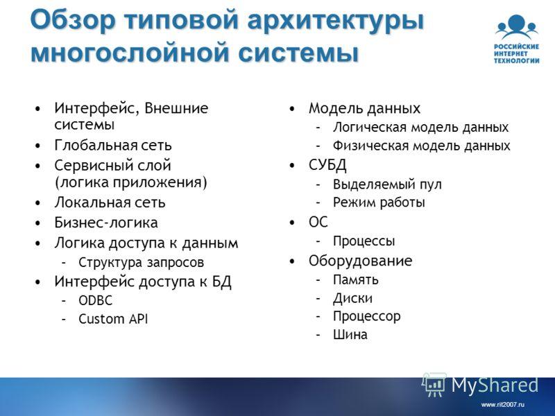www.rit2007.ru Обзор типовой архитектуры многослойной системы Интерфейс, Внешние системы Глобальная сеть Сервисный слой (логика приложения) Локальная сеть Бизнес-логика Логика доступа к данным –Структура запросов Интерфейс доступа к БД –ODBC –Custom
