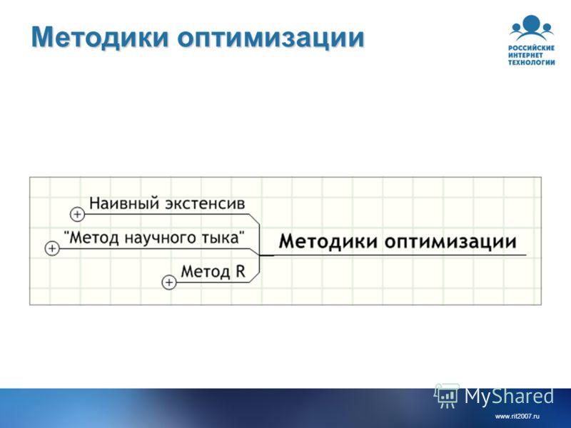 www.rit2007.ru Методики оптимизации