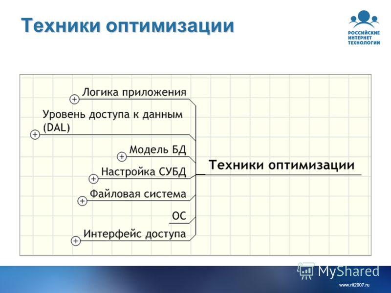 www.rit2007.ru Техники оптимизации