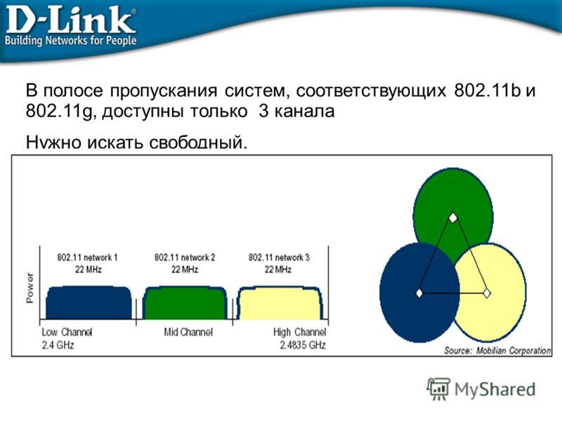 В полосе пропускания систем, соответствующих 802.11b и 802.11g, доступны только 3 канала Нужно искать свободный.