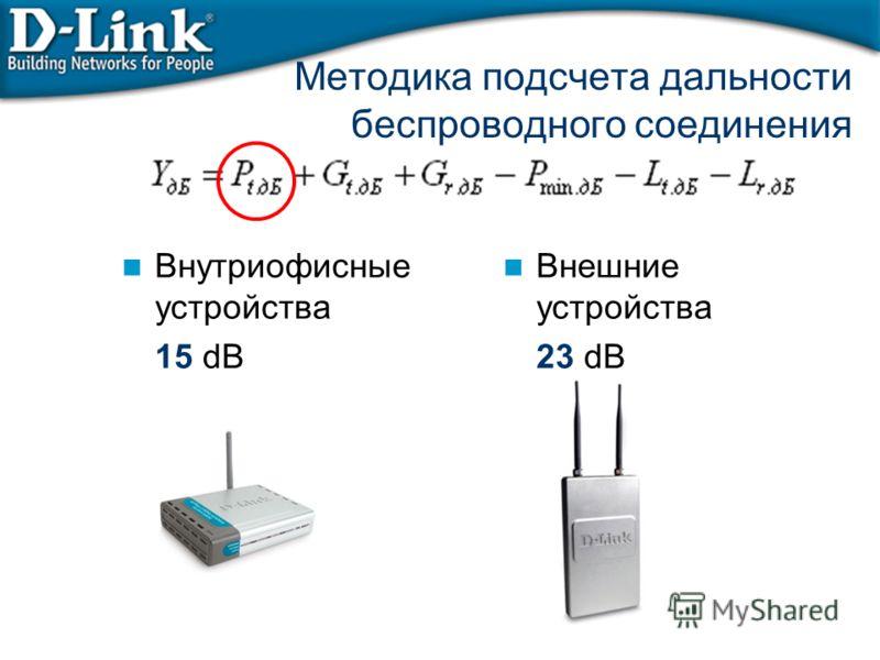 Методика подсчета дальности беспроводного соединения Внутриофисные устройства 15 dB Внешние устройства 23 dB