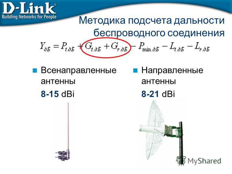 Методика подсчета дальности беспроводного соединения Всенаправленные антенны 8-15 dBi Направленные антенны 8-21 dBi