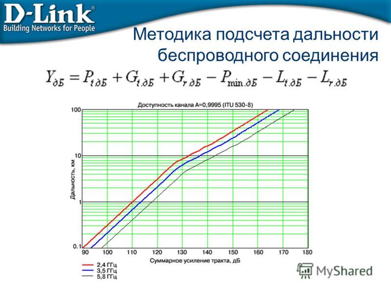 Методика подсчета дальности беспроводного соединения