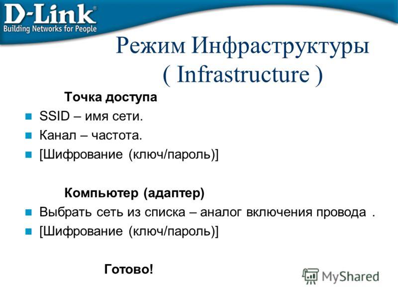 Режим Инфраструктуры ( Infrastructure ) Точка доступа SSID – имя сети. Канал – частота. [Шифрование (ключ/пароль)] Компьютер (адаптер) Выбрать сеть из списка – аналог включения провода. [Шифрование (ключ/пароль)] Готово!