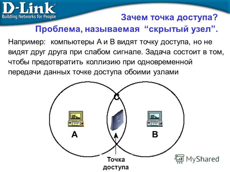 AB Точка доступа Например: компьютеры A и B видят точку доступа, но не видят друг друга при слабом сигнале. Задача состоит в том, чтобы предотвратить коллизию при одновременной передачи данных точке доступа обоими узлами Зачем точка доступа? Проблема