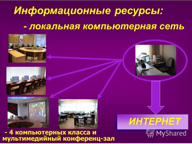 - 4 компьютерных класса и мультимедийный конференц-зал - локальная компьютерная сеть ИНТЕРНЕТ Информационные ресурсы: