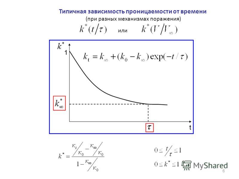 6 t 1 Типичная зависимость проницаемости от времени (при разных механизмах поражения) или