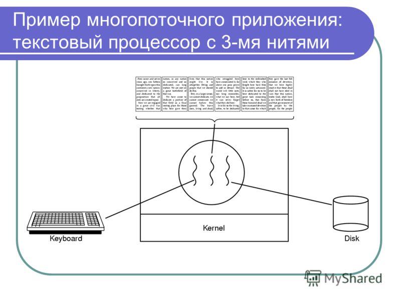Пример многопоточного приложения: текстовый процессор с 3-мя нитями