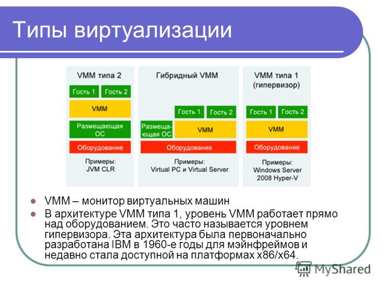Типы виртуализации VMM – монитор виртуальных машин В архитектуре VMM типа 1, уровень VMM работает прямо над оборудованием. Это часто называется уровнем гипервизора. Эта архитектура была первоначально разработана IBM в 1960-е годы для мэйнфреймов и не