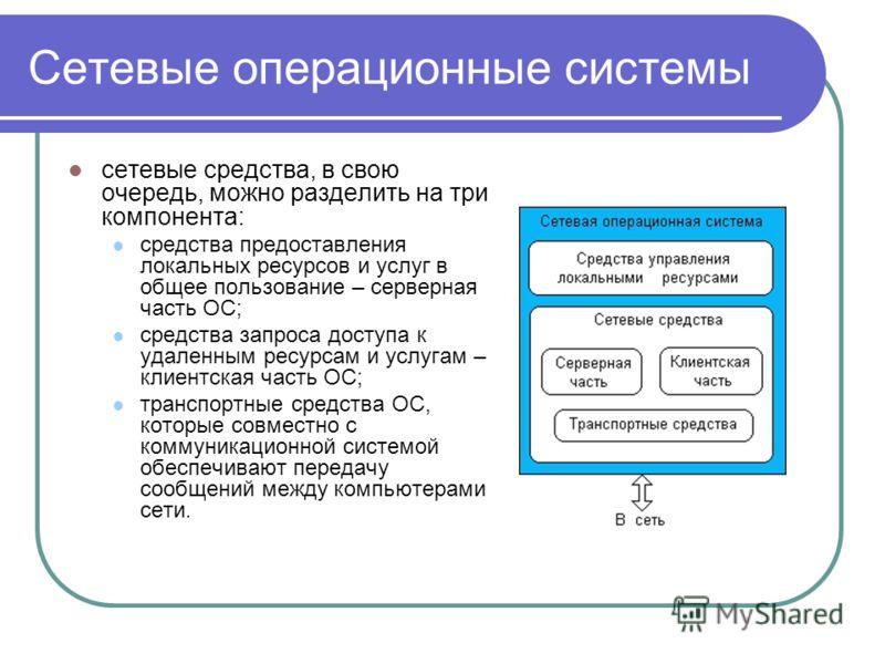 Сетевые операционные системы сетевые средства, в свою очередь, можно разделить на три компонента: средства предоставления локальных ресурсов и услуг в общее пользование – серверная часть ОС; средства запроса доступа к удаленным ресурсам и услугам – к