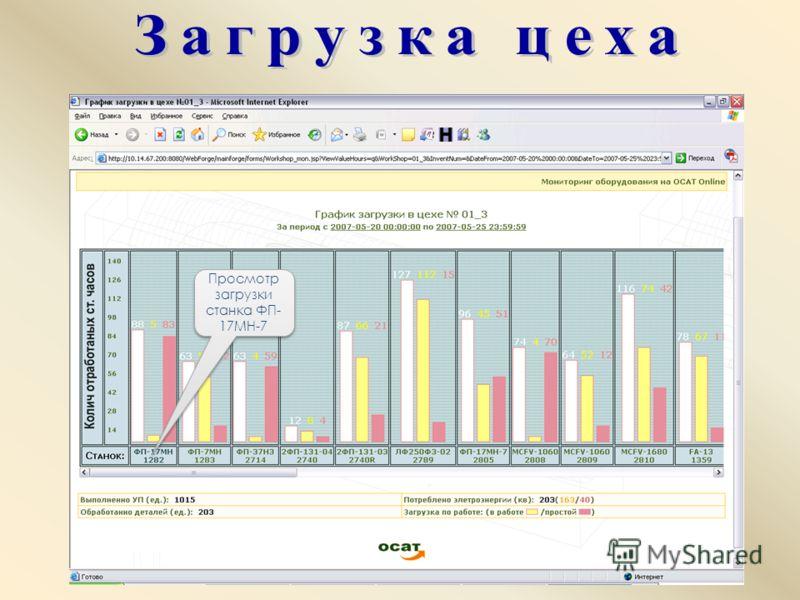 Просмотр загрузки станка ФП- 17МН-7 Просмотр загрузки станка ФП- 17МН-7