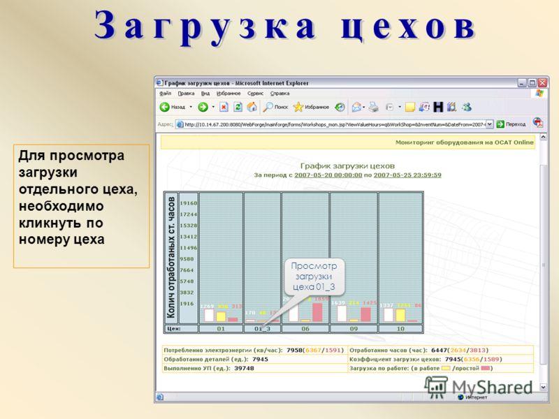 Для просмотра загрузки отдельного цеха, необходимо кликнуть по номеру цеха Просмотр загрузки цеха 01_3