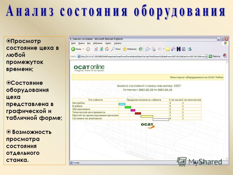 Просмотр состояние цеха в любой промежуток времени; Состояние оборудования цеха представлена в графической и табличной форме; Возможность просмотра состояния отдельного станка.