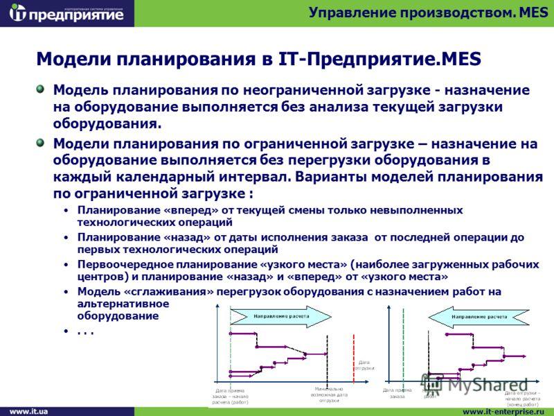 Модели планирования в IT-Предприятие.MES Модель планирования по неограниченной загрузке - назначение на оборудование выполняется без анализа текущей загрузки оборудования. Модели планирования по ограниченной загрузке – назначение на оборудование выпо