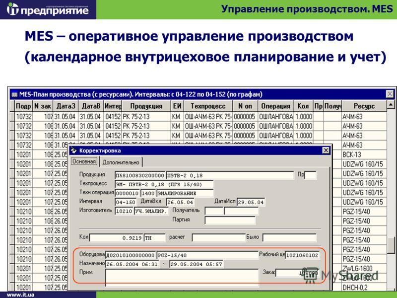 MES – оперативное управление производством (календарное внутрицеховое планирование и учет) Управление производством. MES